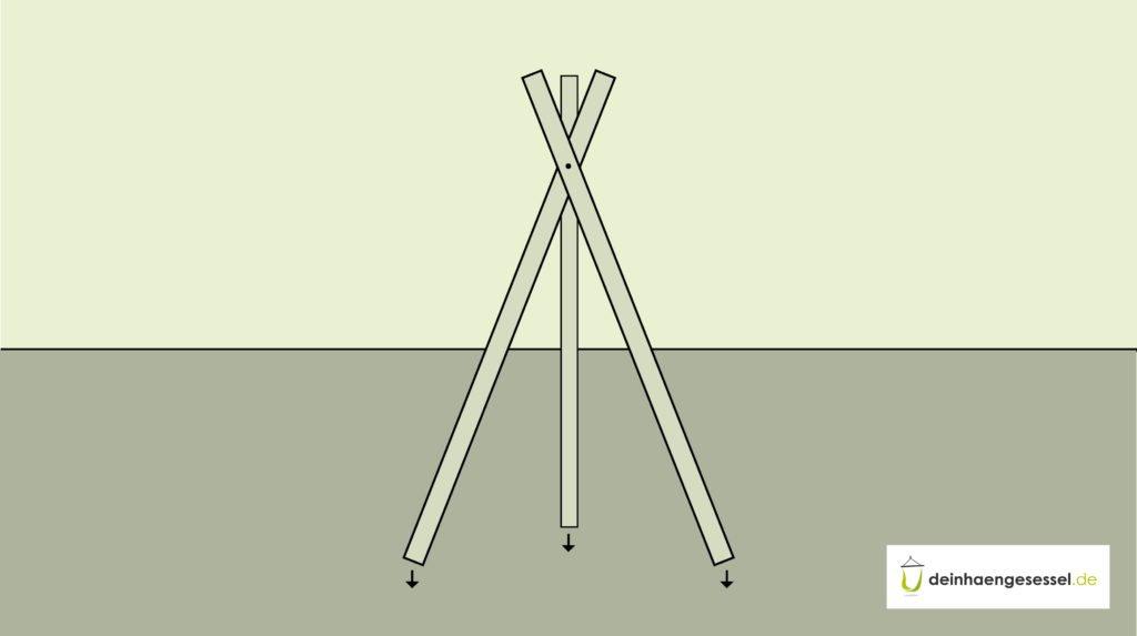 Zu sehen ist ein Hängessel Gestell in Tipi-Form