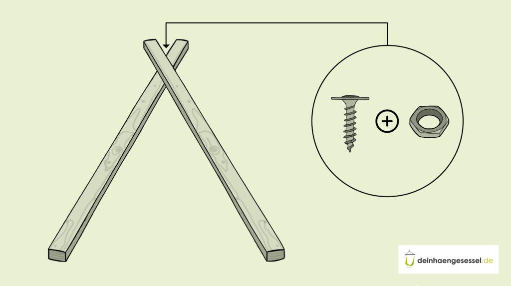 Zu sehen sind zwei übereinander gelegte Kanthölzer