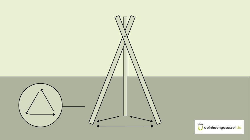 Zu sehen ist ein Hängesessel Gestell in Tipi-Form
